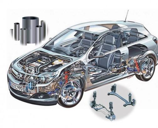 Automobiles Applications